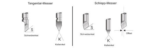 Schneidegeometrie-Plottermesser